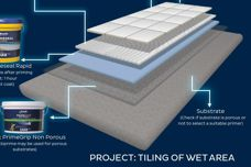 Wet area tiling solutions by Bostik