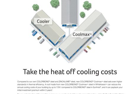 Colorbond Coolmax steel roofing
